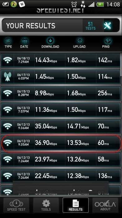 Huawei e5776s speedtest