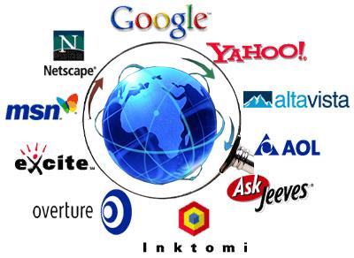 Google dominated Internet