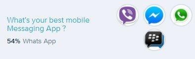 Best Messaging Mobile App