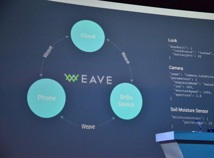 IoT Weave at  IO 2015