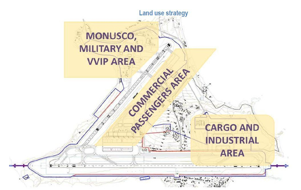 Entebbe Internationa Airport Land use strategy